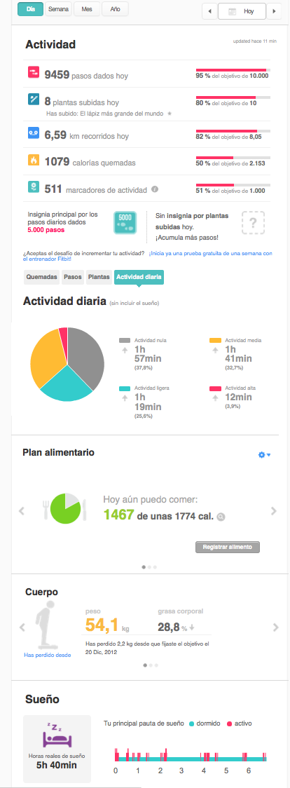 gráfica fitbit